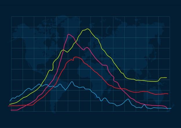 Gráfico no mapa mundial Vetor grátis