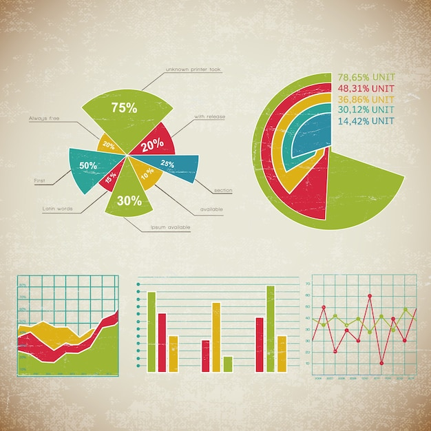 Gráfico vintage conjunto infográfico com diferentes tipos de gráficos e para diferentes avaliações de negócios Vetor grátis
