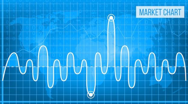 Gráficos financeiros de dados de negócios. diagrama de finanças. Vetor Premium