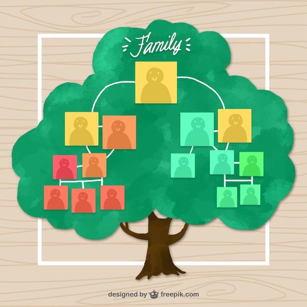 Grande árvore de família pintados com aguarela Vetor grátis