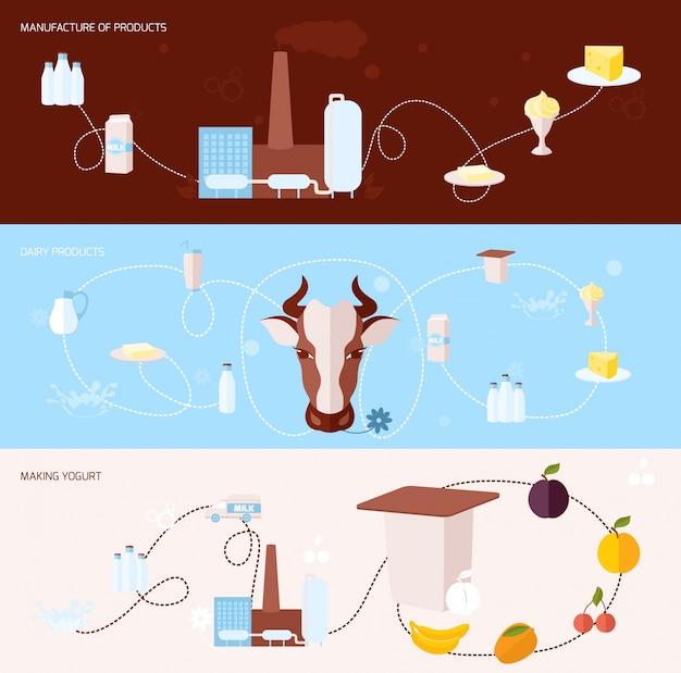 4d16290331b Grandes bandeiras com produtos lácteos