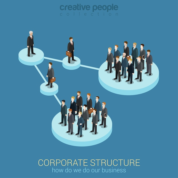 Grupos de pedestais de plataforma conectada de executivos organograma Vetor grátis