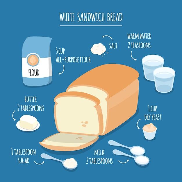 Guia de receitas de pão caseiro Vetor grátis