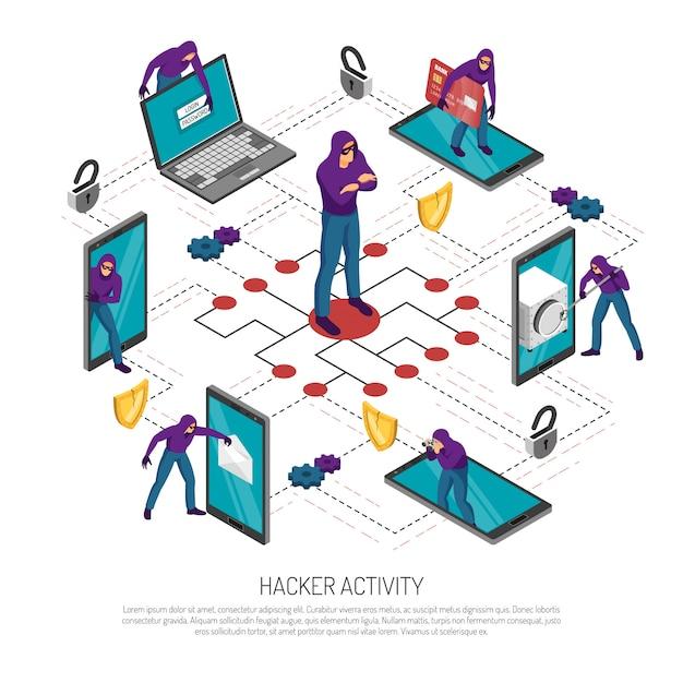 Hacker roubar dinheiro e fluxograma isométrico de informações pessoais em 3d branco Vetor grátis