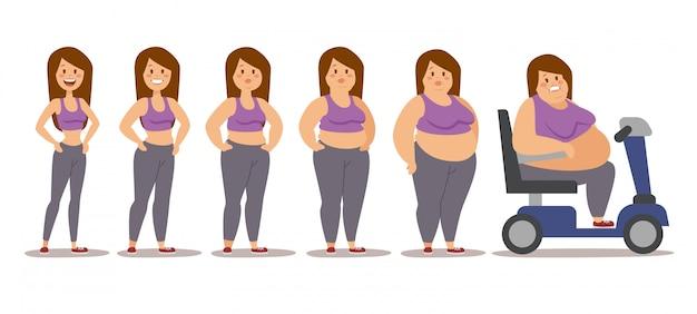 Homem gordo cartoon estilo diferentes estágios ilustração vetorial Vetor Premium