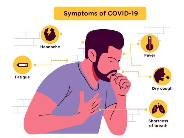 Homens com sintomas covid 19 ilustração Vetor Premium