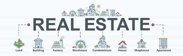 Ícone de web bandeira imobiliária de propriedade e investimento. terra e construção. Vetor Premium