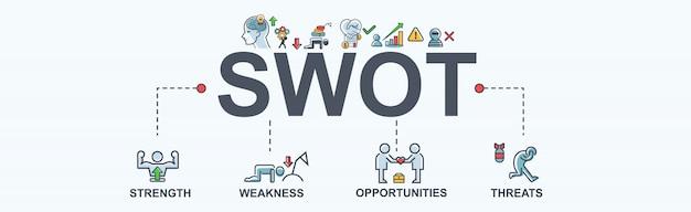 Ícone de web infográfico de bandeira swot para negócios. Vetor Premium