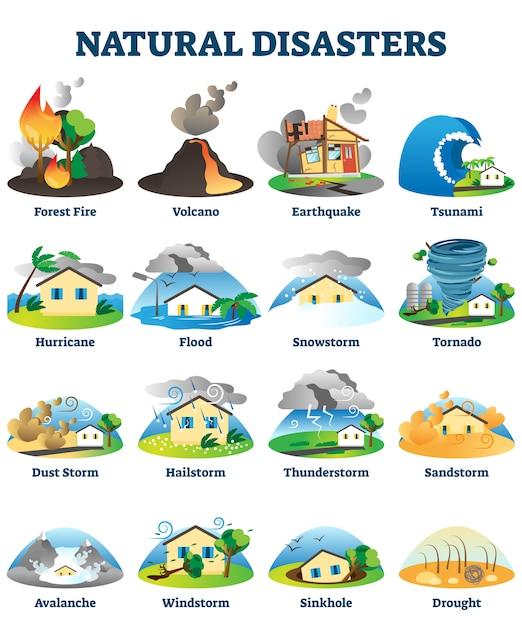 Ilustração de desastres naturais. conjunto de coleta de tempo de perigo rotulado. Vetor Premium