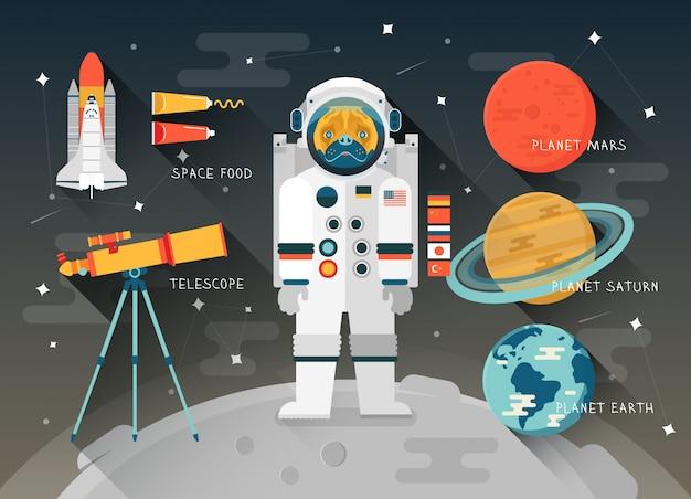 Ilustração de espaço de educação plana de vetor. planetas do sistema solar. programa cósmico de astronauta. Vetor Premium
