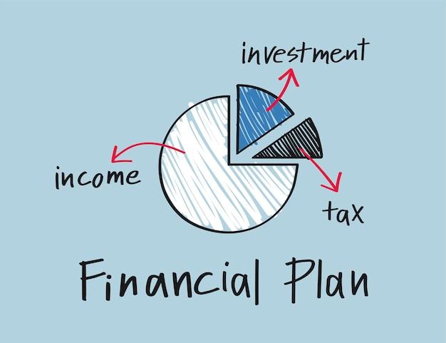 Ilustração de gráfico de pizza de plano financeiro Vetor grátis