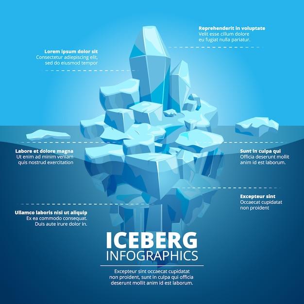 Ilustração de infográfico com iceberg azul no oceano. iceberg polar no oceano para gráfico de negócios Vetor Premium