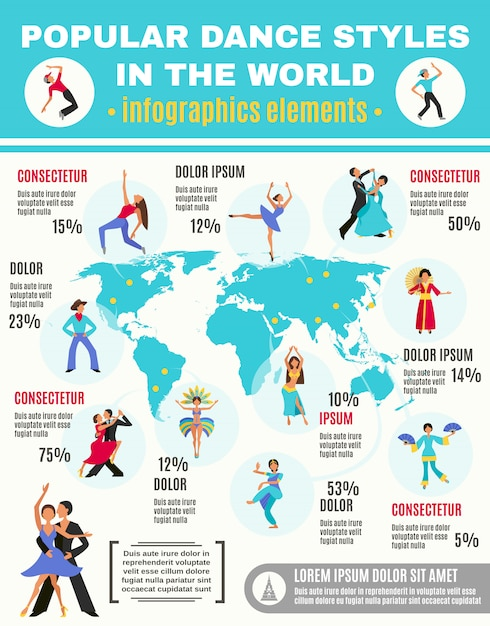 Ilustração de infográfico de dança Vetor grátis