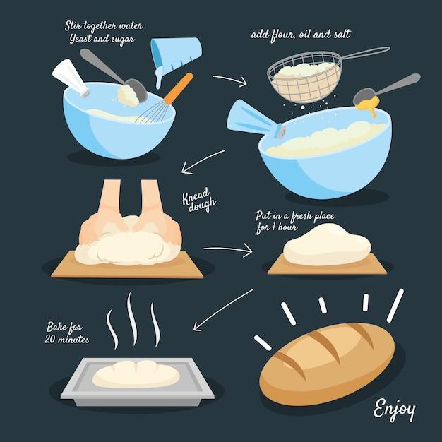 Ilustração de receita de pão caseiro Vetor grátis