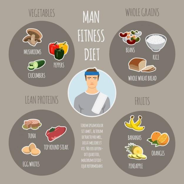 Ilustração dieta saudável Vetor grátis
