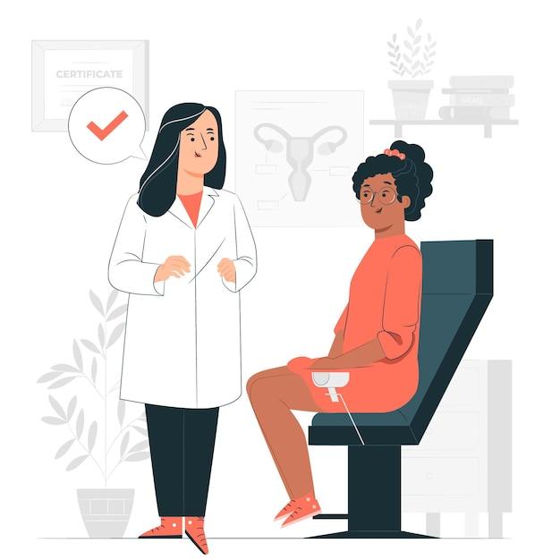 Ilustração do conceito de consulta de ginecologia Vetor grátis