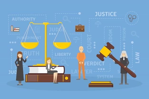 Ilustração do conceito de direito. Vetor Premium