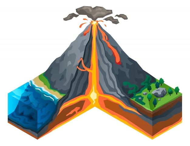 Ilustração do conceito de estrutura de vulcão, estilo isométrico Vetor Premium