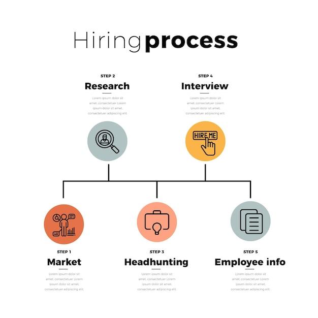 Ilustração do processo de contratação Vetor grátis
