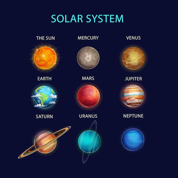 Ilustração do sistema solar com planetas: sol, mercúrio, vênus, terra, marte, júpiter, saturno, urano, netuno. Vetor Premium