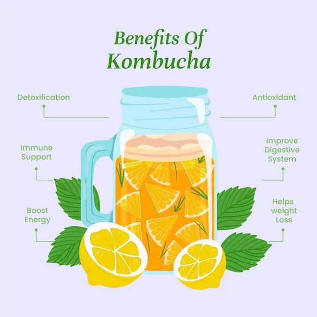 Ilustração dos benefícios do chá de kombuchá com limão Vetor Premium