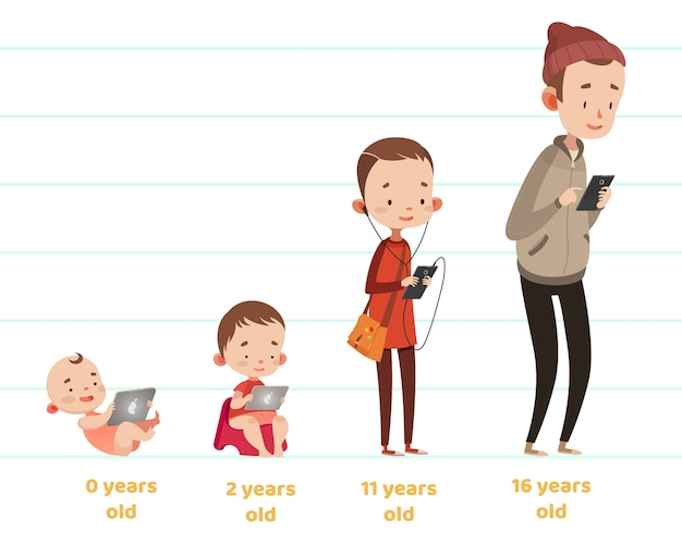Ilustração em vetor gira para crianças. estilo de desenho animado. caráter isolado. tecnologias modernas para crianças. menino crescendo fases em diferentes idades. smartphone, tablet. Vetor Premium