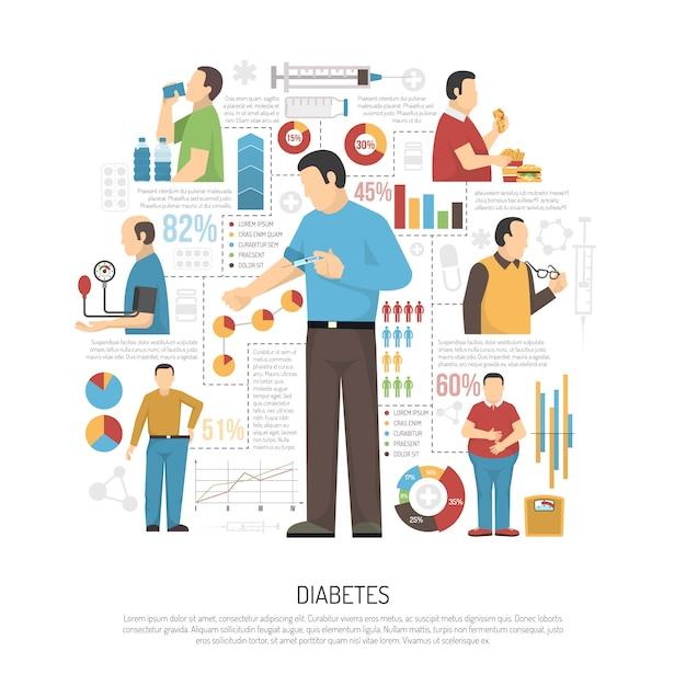 Ilustração em vetor página web diabetes Vetor grátis