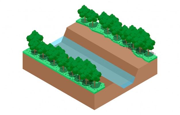 Ilustração isométrica da água da floresta tropical Vetor Premium