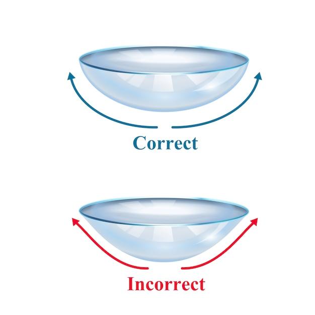Ilustração realista de formulário de lentes de contato Vetor grátis