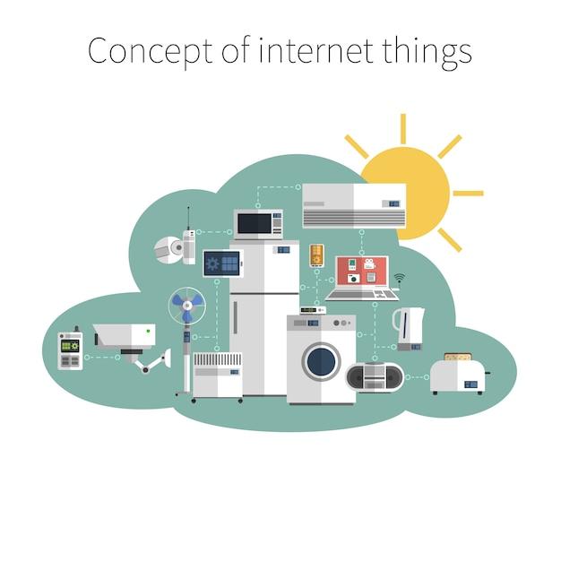 Impressão de cartaz de conceito de coisas de internet Vetor grátis