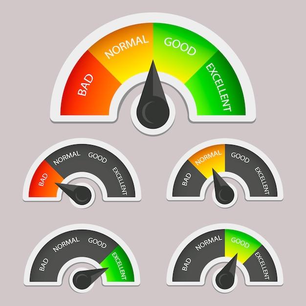 Indicadores de pontuação de crédito com níveis de cores de ruim para bom. medidor de satisfação do cliente com emoções diferentes. medidor de crédito de classificação bom e ruim, ilustração do nível de crédito do indicador Vetor Premium