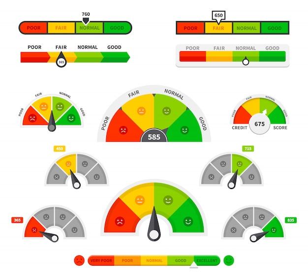 Indicadores de pontuação. velocímetros de bitola, indicadores de classificação. manômetros de pontuação de crédito, gráficos do histórico de empréstimos. conjunto Vetor Premium
