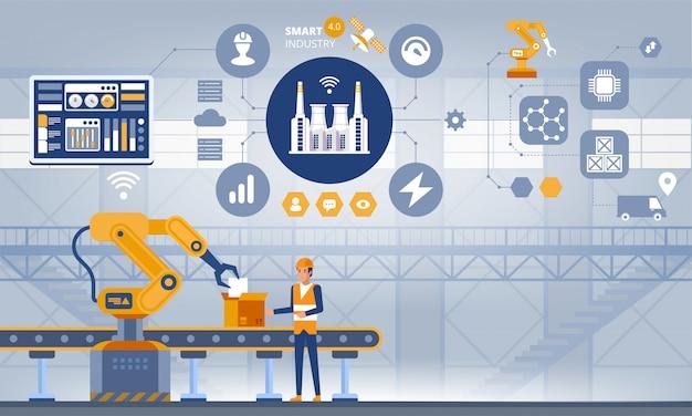 Indústria 4.0 conceito de fábrica inteligente. trabalhadores, braços robóticos e linha de montagem. ilustração de tecnologia Vetor Premium