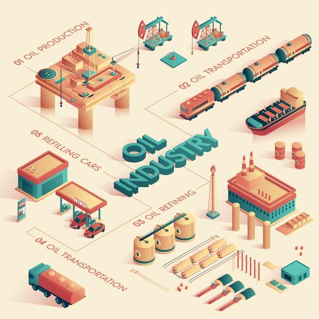 Indústria petrolífera 3d isométrica da ilustração do vetor. Vetor Premium