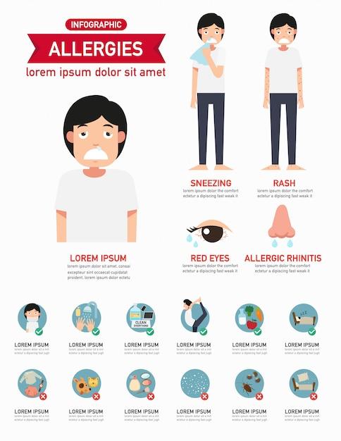 Infografia de alergias Vetor Premium