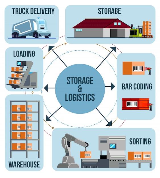 Infografia de armazém automatizada Vetor grátis