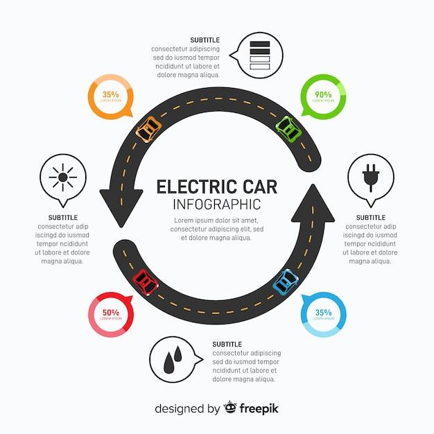 Infografia de carro elétrico Vetor grátis