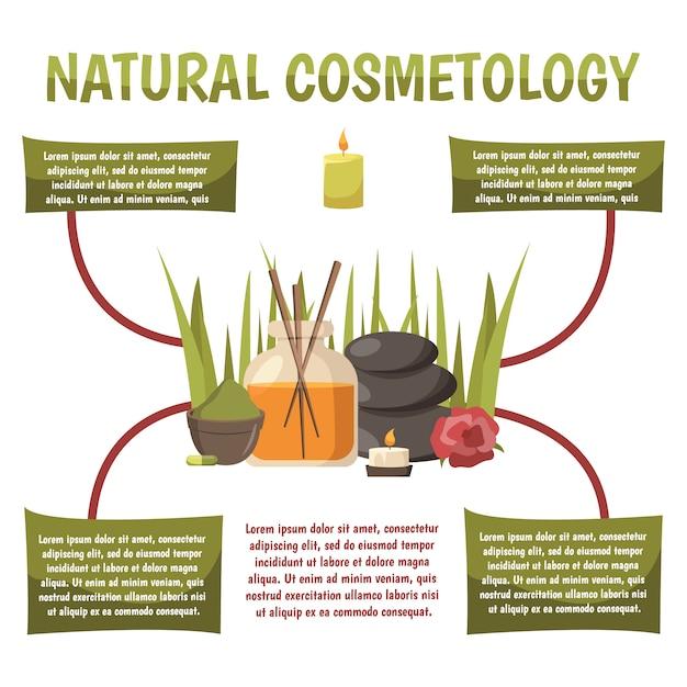Infografia de cosmetologia natural Vetor grátis