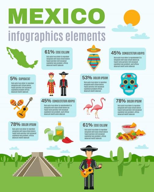 Infografia de cultura do méxico Vetor grátis