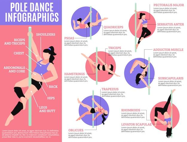 Infografia de dança do poste Vetor grátis