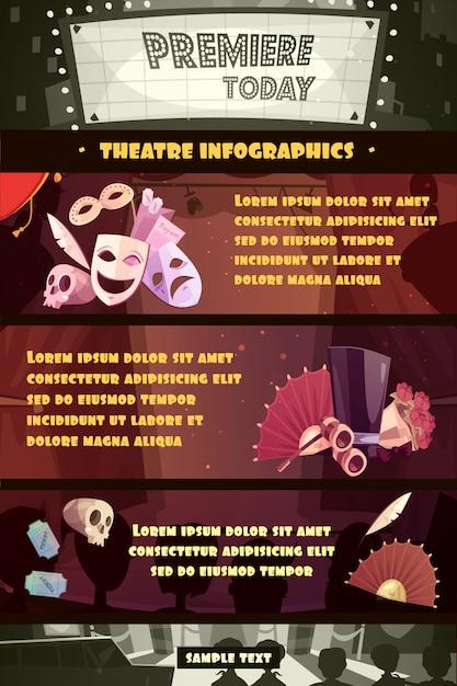 Infografia de desenhos animados de teatro Vetor grátis
