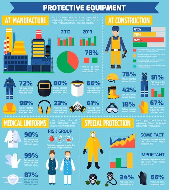 Infografia de equipamento de proteção Vetor grátis
