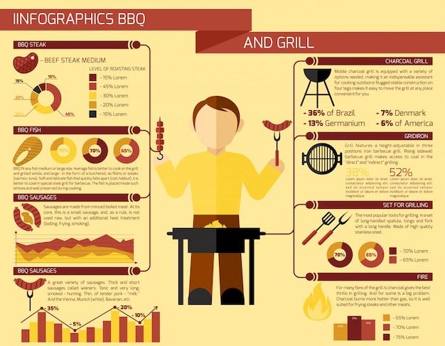 Infografia de grelha para churrasco Vetor grátis