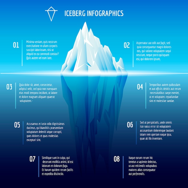 Infografia de iceberg. projeto de estrutura, gelo e água, mar Vetor grátis