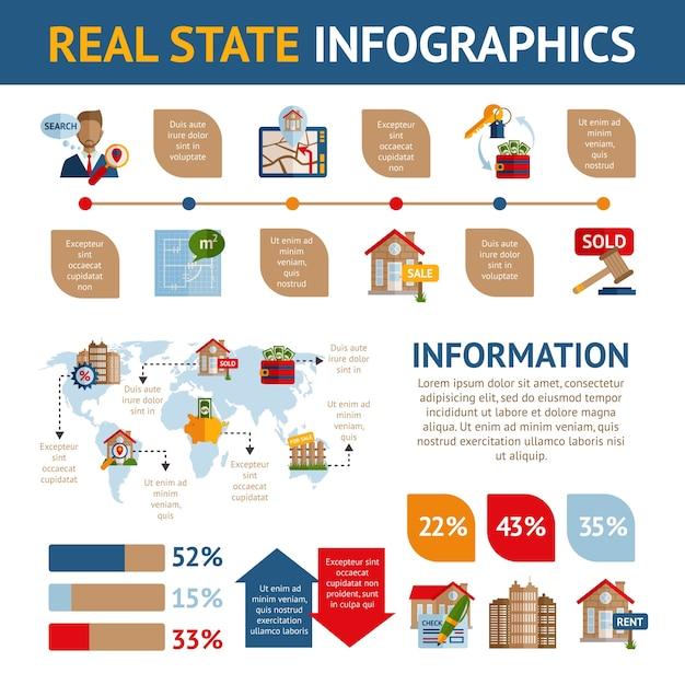 Infografia de imóveis Vetor grátis