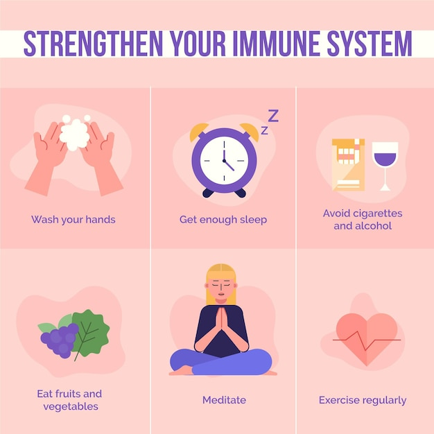 Infografia de impulsionadores do sistema imunológico Vetor grátis