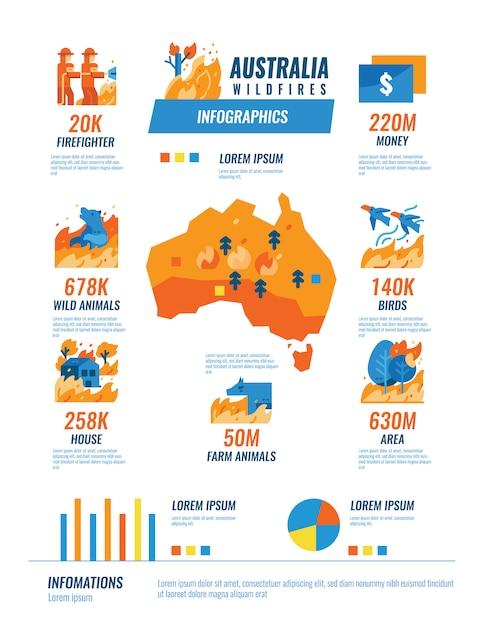 Infografia de incêndios na austrália Vetor Premium