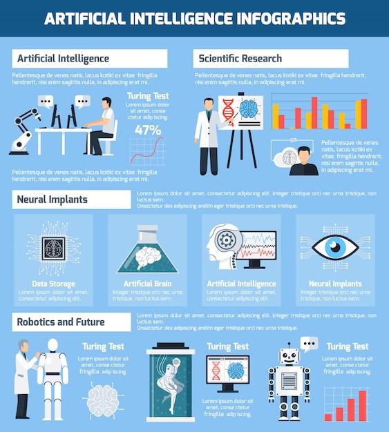 Infografia de inteligência artificial Vetor grátis