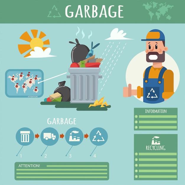 Infografia de lixo cartoon plana com um lixeiro e ícones com um caminhão Vetor Premium