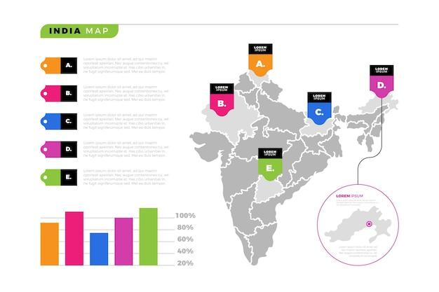 Infografia de mapa da índia Vetor grátis